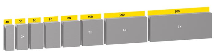 TYPE WEINBRENNER matrice i sektioner 3550 mm